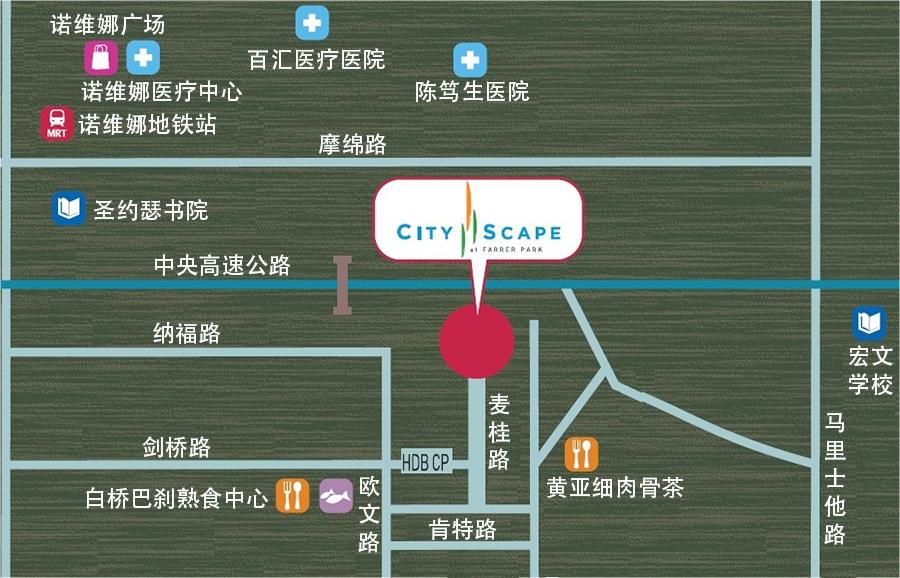 Cityscape 位置