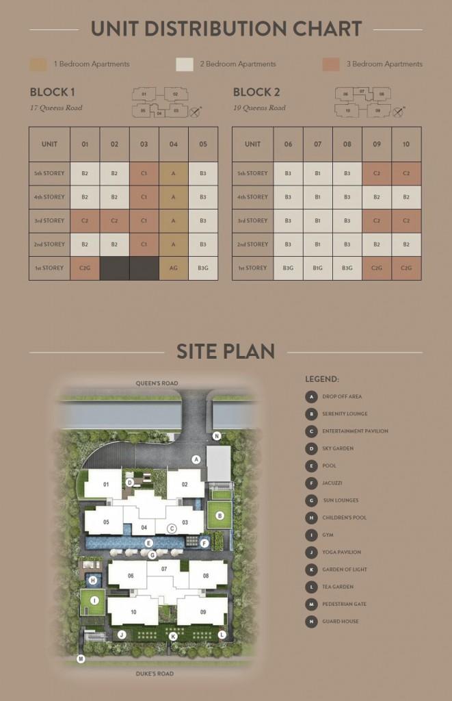 The Asana 规划设计图与设施