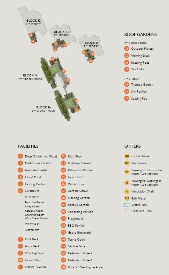 Fourth Avenue Residences Site Plan 2