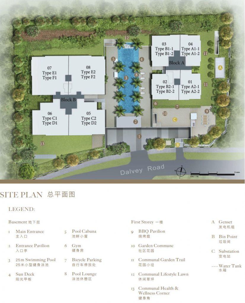 Dalvey Haus Siteplan